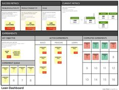 Lean Dashboard