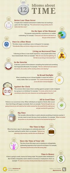 12 idioms about time, better later than never - Repinned by Chesapeake College Adult Ed. We offer free classes on the Eastern Shore of MD to help you earn your GED - H.S. Diploma or Learn English (ESL) . For GED classes contact Danielle Thomas 410-829-6043 dthomas@chesapeke.edu For ESL classes contact Karen Luceti - 410-443-1163 Kluceti@chesapeake.edu . www.chesapeake.edu