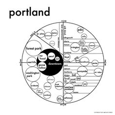 Letterpressed Circle Map of Portland in 4 colors