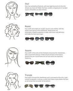 Aurinkolasit naisille