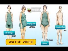 😱 THERE ARE FOUR TYPES OF BELLY FAT WHAT IS YOUR TYPE AND HOW TO GET RID OF IT health lo...