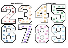 Tableau de conversion math grandeurs pinterest for Apprendre les tables de multiplication cm1