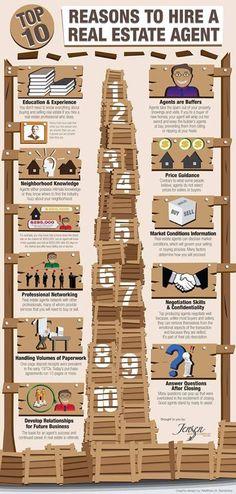 10 reasons you should hire a realtor - Contact Showcase Properties www.showcasemn.com