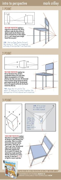 "A brief summary of the principles of perspective drawing. I've adapted this from the much more in-depth section of ""Mastering Manga,"" in which I devote . Intro to Perspective: and 3 Point Drawing Skills, Drawing Techniques, Drawing Tips, Manga Drawing Tutorials, Chair Drawing, One Point Perspective, Perspective Art, Perspective Drawing Lessons, Technical Drawing"