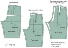 The seam method for alterations