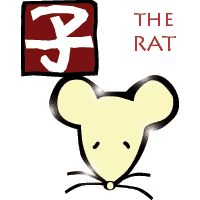 Rat Compatibility:The first animal who arrived was the talkative Rat:Compatible with : Dragon, Monkey, Ox: Less Compatible with : Snake, Dog, Pig, Rooster, Ram, Rat, Tiger Least Compatible with : Horse