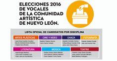 Estimada Comunidad Artística de Nuevo León les compartimos la lista oficial de Candidatos a las Vocalías CONARTE 2016. #EleccionesCONARTE2016 #EstoEsCONARTE