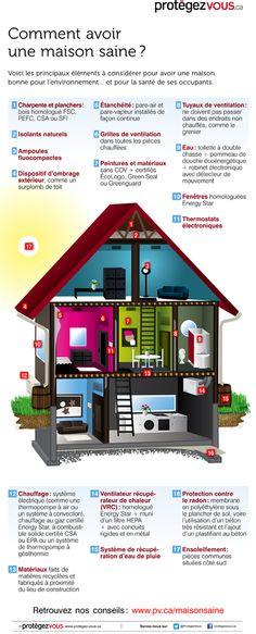 En image: comment avoir une maison saine?