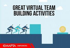 FAST & FUN TEAM BUILDING ACTIVITIES FOR YOUR VIRTUAL TEAM Team building games, even for remote employees, are a great way to get management and staff to connect and work together better: http://hubs.ly/H05DWxG0