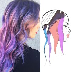 Basic placement for this look. It's my typical diagonal placement. I used lavender and black mixture towards the root and blended in slices of each of the @joicointensity confetti colors on the ends.