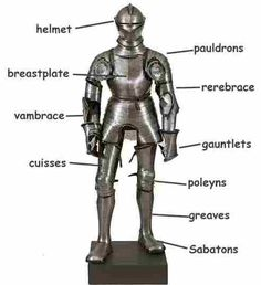 europe in the middle ages for kids | Middle Ages for Kids: A Knight's Armor and Weaponsdsf