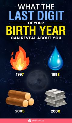 Your birth year has much more significance than simply being a way to calculate your age. According to the Chinese calendar,