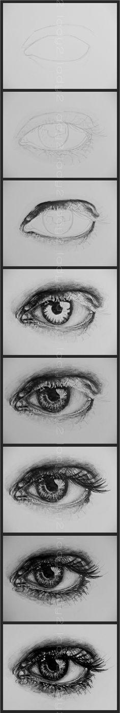 Eye drawing step by step