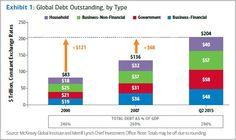 deuda mundial