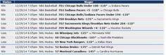 Si quieres saber cómo nos fue el 29/12 con Zcode mira estas apuestas, realizadas con las predicciones del sistema. Ingresa y comienza a ganar www.newsystem.me/... #Pronosticosdeportivos #prediccionesdeportivas #deportes #apuestas #loteria #Sportbooks #gambling #College #NHL #Soccer #NFL #Europe #Futbol #NAACF #NBA #apuestas #futbol #tipster #tips #free #Sports #deportivas #tenis #picks #betting #pronosticos #dinero #ganar #bets #football #baloncesto #apuestasdeportivas #NFL #college #horses