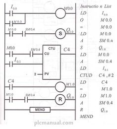 plc control panel wiring diagram on plc panel wiring diagram plc use the instructions set reset the timer sm0 4