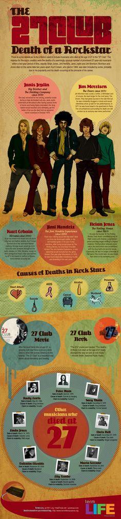 Ideas For Music Tattoo Ear Twenty One Music Pics, Old Music, Music Humor, Music Memes, Think Poster, Jimi Hendricks, Janis Joplin, Jim Morrison, Music Artists