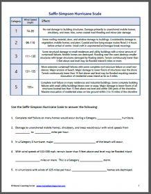 Hurricane Worksheets