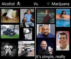 Alcohol vs Marijuana It's Simple Really Alcohol vs Marijuana A State Of Trance, Weed Humor, Cancer Cure, Medical Marijuana, I Laughed, Drugs, Things To Think About, Jokes, The Secret