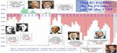 http://www.crashdebug.fr/index.php?option=com_content=article=6147:l-incroyable-histoire-de-la-naissance-des-3-de-deficit=91:liberte-egalite-fraternite=55