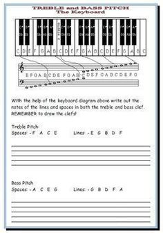 MUSIC: A very handy Treble and Bass Pitch Reference Guide! Music Lessons For Kids, Music For Kids, Art Lessons, Piano Music, Music Music, Sheet Music, Music Guitar, Middle School Music, Violin Lessons