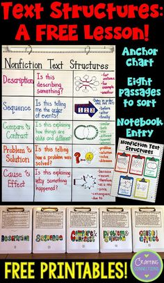 Teach text structure
