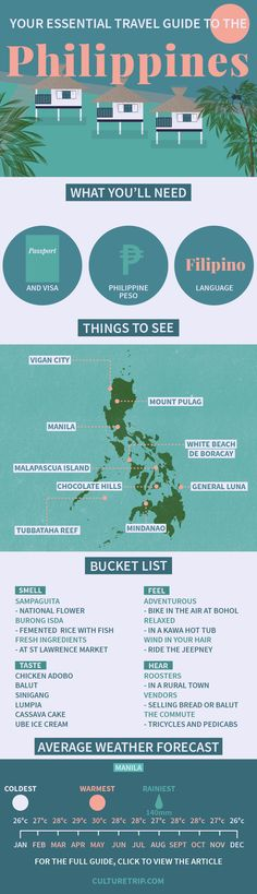 Your Essential Travel Guide to the Philippines (Infographic) | Philippines, Island, weekend break, Asia, bucket list, wanderlust, adventure, challenge, coffee, bar, food, must try, Summer, Beach, Middle East, Tea, Manila