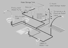 Van Rv Plumbing Diagram