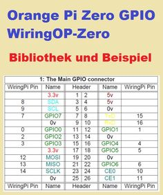 how to install android and kodi on the orange pi pc 1080p hd rh pinterest com wiringpi orange pi zero wiringpi orange pi pc