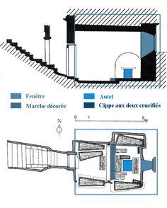 Hipogeo De Las Dunas Cerca De Poitiers Lugar De