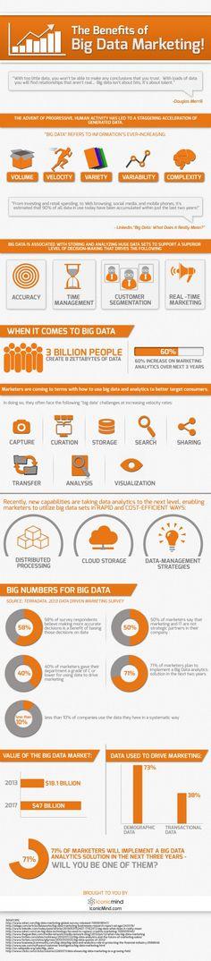 The Benefits of #BigData #Marketing