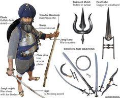 Nidar Singh Nihang with weapons (Sikh martial arts) Indian Martial Arts, Marshal Arts, Arte Ninja, Armor Clothing, Martial Arts Techniques, Armadura Medieval, Cultura General, Landsknecht, Arm Armor