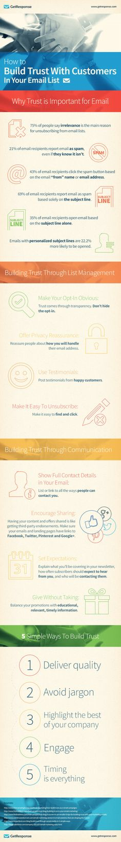 Better Email Marketing: Infographic - How To Build Trust With Customers In Your Email List Email Marketing Software, Marketing Automation, Marketing Program, Inbound Marketing, Marketing Digital, Internet Marketing, Online Marketing, Content Marketing, Media Marketing