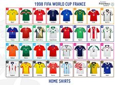 Which is the Best and Which is the Worst? Here Are All 1998 World Cup Home Kits - Footy Headlines 1998 World Cup, Fifa World Cup, Classic Football Shirts, Vintage Football, Fifa Football, Football Kits, France Kit, World Cup Kits, Bristol Rovers