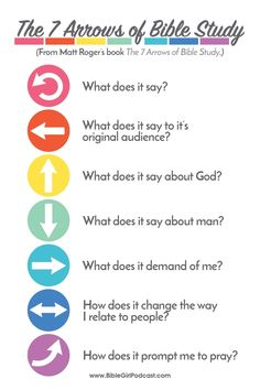 7 Arrows of Bible Study Card