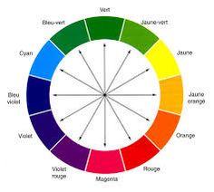 15 Meilleures Images Du Tableau Cercle Chromatique Colors Color