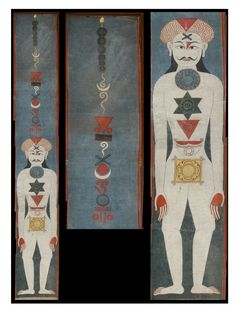 Diagrams of newar yogic six-chakra transformation Chakras, Indian Spirituality, Tantra Art, Buddhist Practices, Spiritual Manifestation, Geometric Symbols, Chakra Art, Tibetan Art, Yoga Art