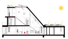 Sectional perspective of House in a House by Global Architects