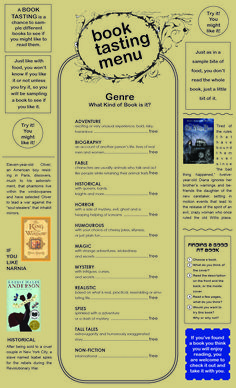 Book Genres: Book Tasting Menu - book tasting idea for the library to have students broaden what they read LOVE this idea! Library Lesson Plans, Library Skills, School Library Lessons, Middle School Libraries, Elementary Library, Elementary Schools, Book Tasting, Tasting Menu, Ap 12