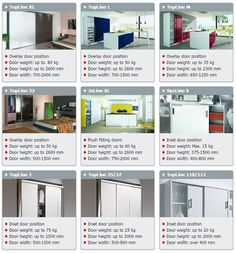 Top running sliding doors by Hettich