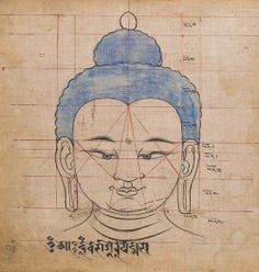 The Tibetan Book of Proportions: an 18th century guide to depicting the perfect Buddha and Bodhisattva figures -http://bit.ly/1nheR7q