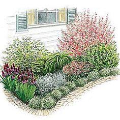 Pin by ImaginAcres on Gardening | Pinterest | Garden planning, Small
