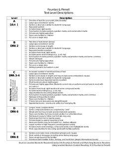 Water Resource Specialist Sample Resume Fountas And Pinnell Community Blog  A Level Is A Teacher's Tool .
