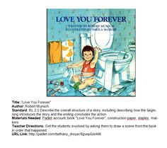 "Title: ""Love You Forever""  Author: Robert Munsch Standard: RL.2.5 Describe the overall structure of a story, including describing how the beginning introduces the story and the ending concludes the action. Materials Needed: Padlet account, book ""Love You Forever"", construction paper, staples, markers  Teacher Directions: Get the students involved by asking them to draw a scene from the book in order that happened. URL Link: http://padlet.com/bethany_dreyer/6gvep5ze4i6l"