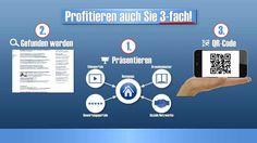 Lokale Suche optimieren durch Video-Marketing und QR-Code mit eigenem Fi...