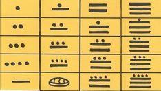 Los números Mayas