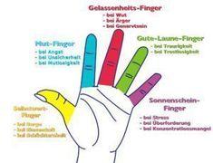 Die einfachste Art der Selbsthilfe ist das Fingerhalten. Du kannst fast überall deine Finger halten – beim lesen, in der Schule, im Bus oder in der Bahn, an der Bushaltestelle, wenn du wartest… In jedem Finger verläuft jeweils ein Energiestrom, auch Meridian genannt. Dieser ist nicht nur mit bestimmten Organen, sondern auch mit deinem Denken