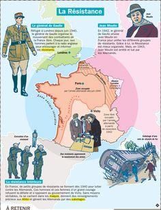 Fiche/poster : La Résistance lors de la 2nd guerre mondiale