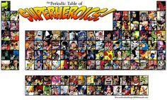 Tabelas Periódicas  Tabela Periódica com Nox (Número de Oxidação)   Tabela Periódica Normal    Tabela Periódica com Aplicações Gráficas   Tabela Periódica com Super Heróis