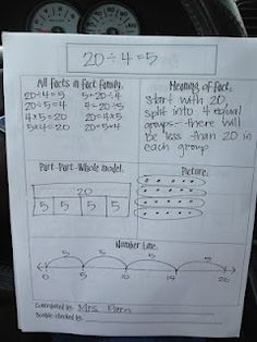 Daily Math Fact Idea (Singapore Math) Center for multiplication practice with partial products, etc.
